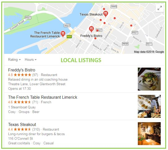 Local SEO Map for Local Google My Business Listings