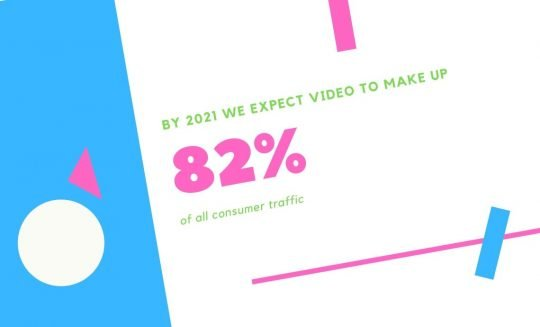 video make up to majority of web traffic